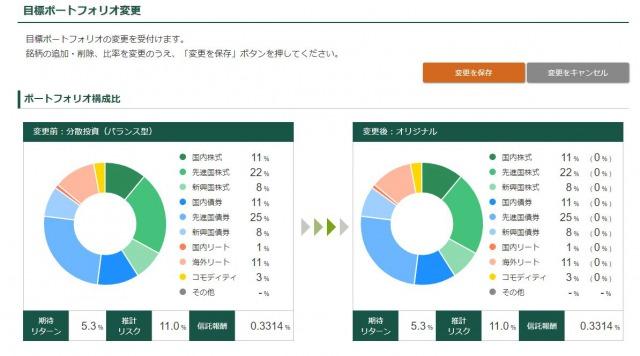 松井証券の投信工房のカスタマイズ性